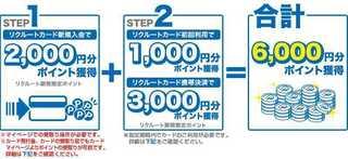 2016 3 リクルートカード発行2.jpg