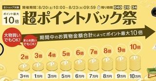 2016 8 楽天超ポイントバック祭.jpg