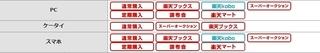 2016 8 楽天超ポイントバック祭2.jpg