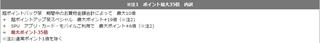 2016 8 楽天超ポイントバック祭3.jpg