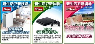 2017 1 シマンテック 新生活応援キャンペーン2017.jpg