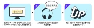 Amazon Music BOSEワイヤレスイヤホンがもらえるキャンペーン 参加方法.jpg