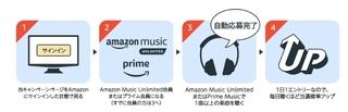 アマゾン スマートスピーカーなどが当たる 参加方法.jpg