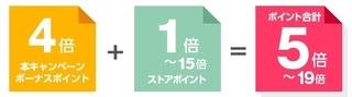 ハッピー2アワー ポイントの内訳.jpg