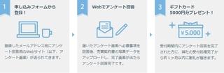 SUUMO 購入者アンケート 応募の流れ.jpg